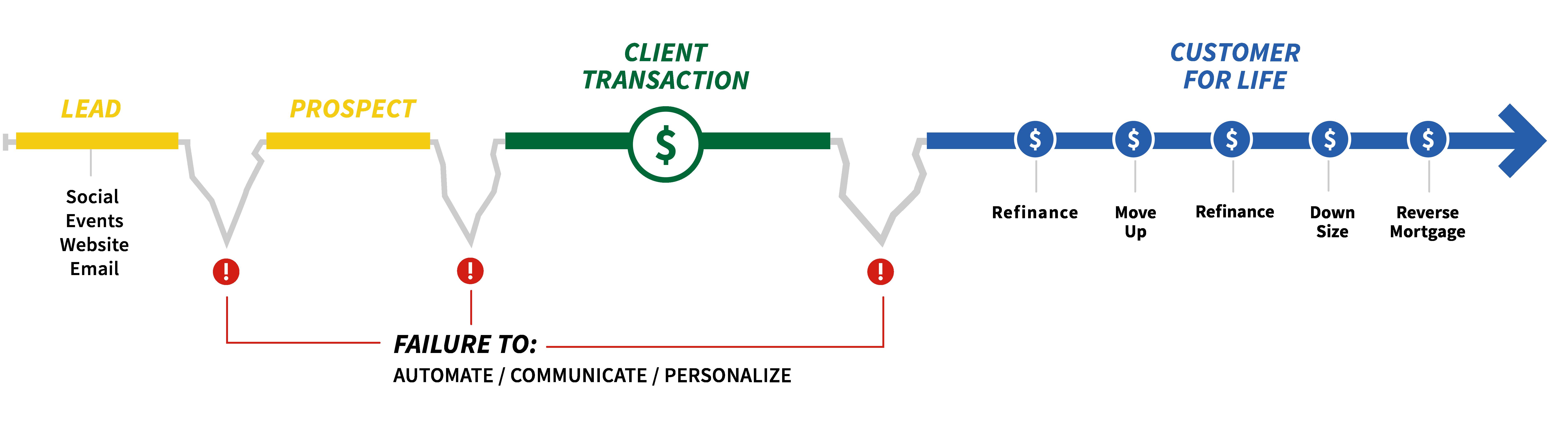 Journey-Graph_Presentation_V3_Banks-1
